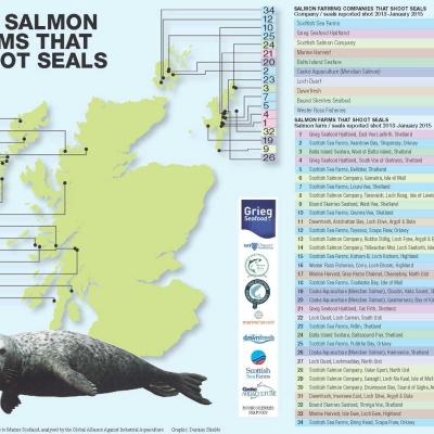 Fisheries-spread-new